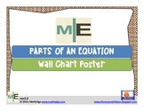 **Free Math Resource** Parts of an Equation
