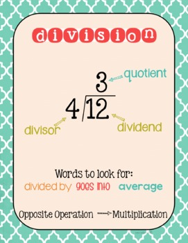 Parts of an Equation Anchor Charts
