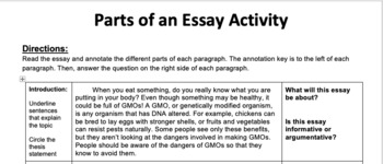Gmo food school essay