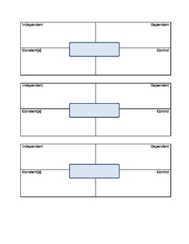 Parts of an Experiment Blank Student Graphic Organizer