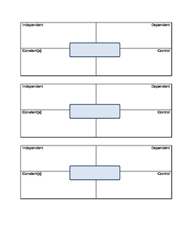 Parts of an Experiment Scenarios Student Graphic Organizer