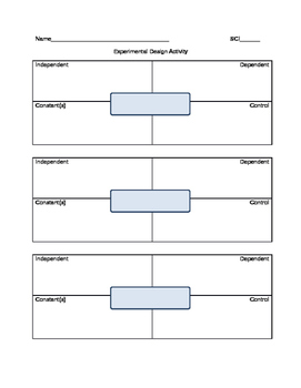 Parts of an Experiment Scenarios Student Graphic Organizer