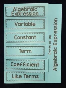 Parts of an Expression (Foldable)