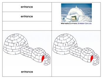 Parts of an Igloo