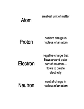 Parts of an atom sort