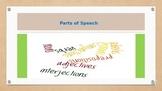 Parts of speech - nouns, verbs, adjectives, adverbs, etc.
