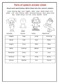 Parts of speech- Adjectives, adverbs, nouns and verbs
