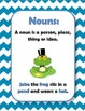Parts Of Speech Anchor Poster