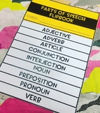 Parts of speech Flipbook {English helper}