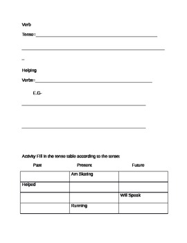 Parts of speech guided reading notes and activitys (w/Answer key)