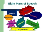 Parts of speech powerpoint.. GREAT FOR MIDDLE SCHOOL