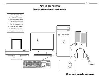 Parts Of The Computer Coloring Page By Down To The Wire Tpt