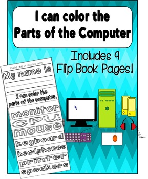 Parts of the Computer Flip Book