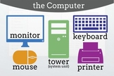 Parts of the Computer Icons/Clipart and Poster