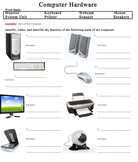 Parts of the Computer Package