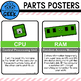 Parts of the Computer Posters