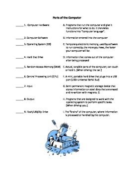 Parts of the Computer Worksheet