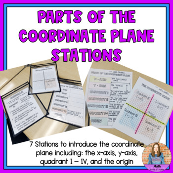 Parts of the Coordinate Plane Stations