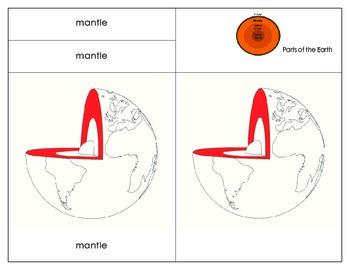 Montessori  - Parts of the Earth
