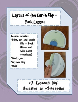 Layers of the Earth - Flip Book