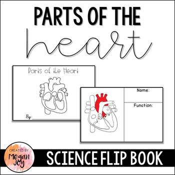 Anatomy of the Heart Flip Book