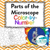 Parts of the Microscope Color-by-Number