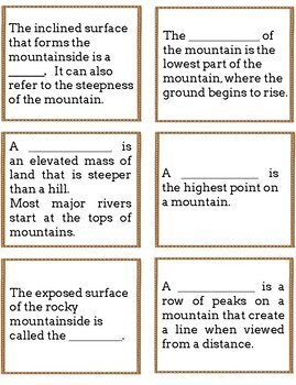 Parts of the Mountain