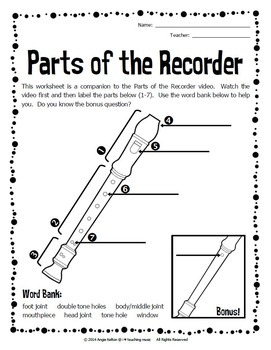Parts of the Recorder - An Instrument Identification Lesson