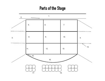 parts of the stage diagram and quiz worksheet by laura goldstein. Black Bedroom Furniture Sets. Home Design Ideas