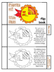 Parts of the Sun