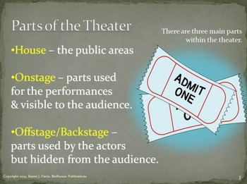Parts of the Theater - Slide Presentation for Drama/Theatre Students
