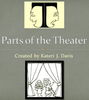 Parts of the Theater - Slide Presentation for Drama/Theatr