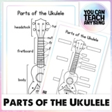 Parts of the UKULELE handout with BONUS fill in the blanks