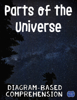 Parts of the Universe Diagram & Comprehension Questions