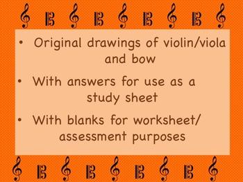 Parts of the VIOLIN/VIOLA and BOW