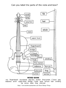 Parts of the Viola Package
