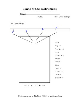 Parts of the Violin, Parts of the Viola