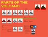 Montessori Parts of the Volcano