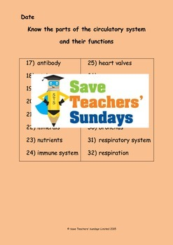 Parts Of The Circulatory System Lesson Plan and Games