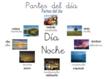 Parts of the day: Spanish flash card