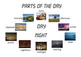 Parts of the day: vocabulary flash card