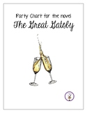 Party Chart for the novel The Great Gatsby (Free)