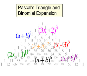 Pascal's Triangle, Binomial Expansion & Combinations Intro + 5 Assignments PDF