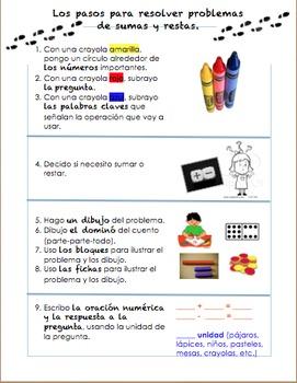 Pasos para resolución de problemas, sumas y restas / Problem Solving Steps SPAN.