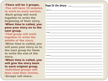 Pass It On Creative Writing for Small Groups