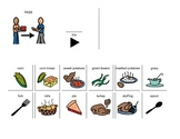 Pass the... Thanksgiving vocabulary activity