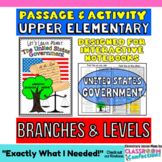 Levels of Government: Three ( 3 ) Branches of Government: