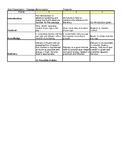 Passage Memorization Grading Rubric