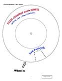 Passe Compose IRREGULAR AVOIR Verbs Manipulative: Verb Wheel