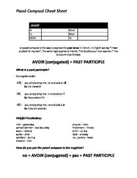 Passé Composé Cheat Sheet